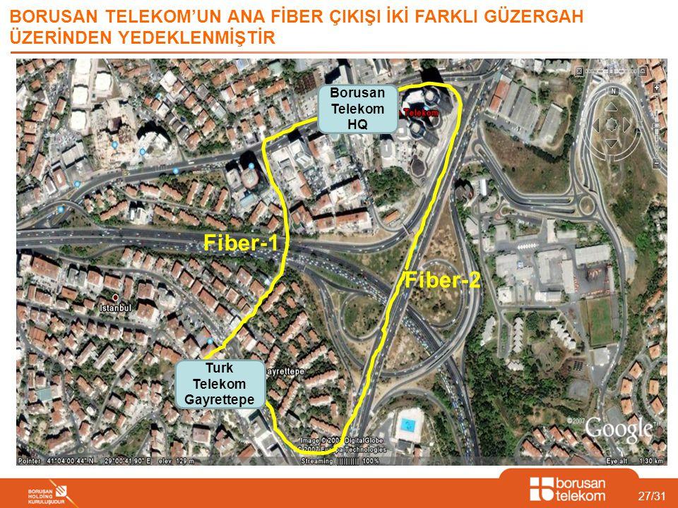 27/31 BORUSAN TELEKOM'UN ANA FİBER ÇIKIŞI İKİ FARKLI GÜZERGAH ÜZERİNDEN YEDEKLENMİŞTİR Fiber-1 Fiber-2 Borusan Telekom HQ Turk Telekom Gayrettepe