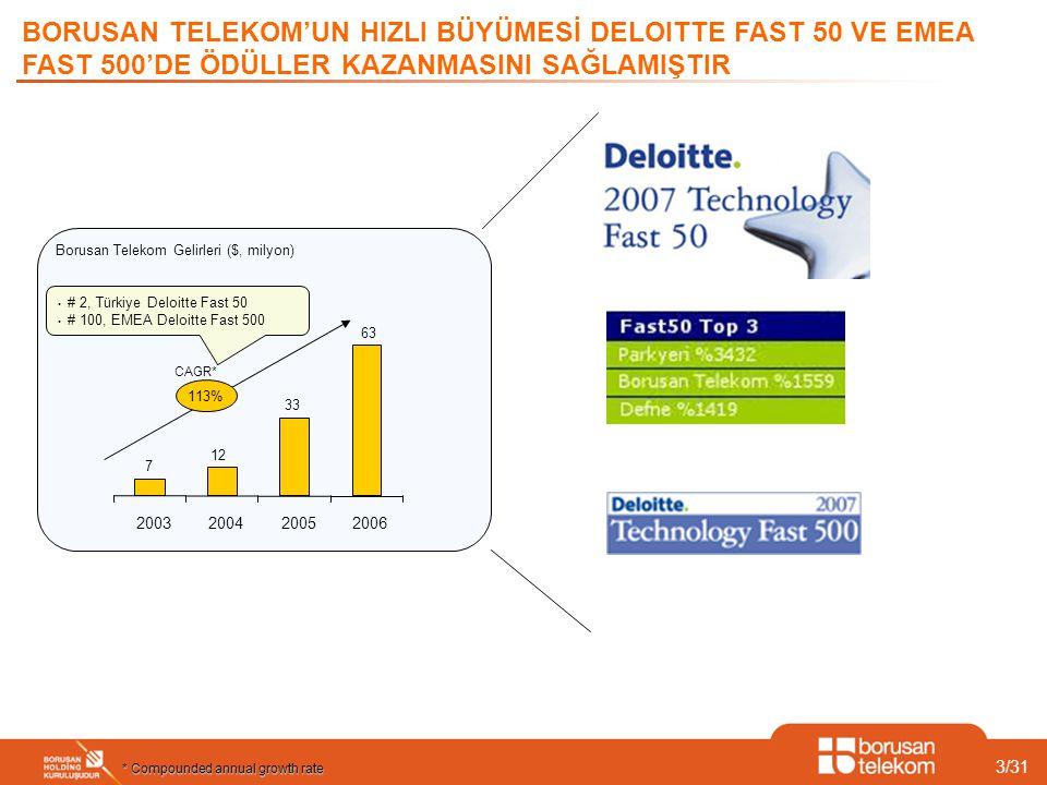 3/31 BORUSAN TELEKOM'UN HIZLI BÜYÜMESİ DELOITTE FAST 50 VE EMEA FAST 500'DE ÖDÜLLER KAZANMASINI SAĞLAMIŞTIR Borusan Telekom Gelirleri ($, milyon) 113%
