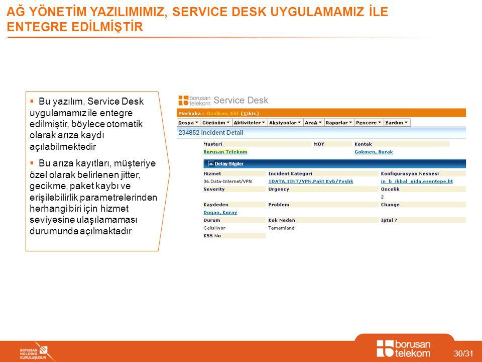 30/31  Bu yazılım, Service Desk uygulamamız ile entegre edilmiştir, böylece otomatik olarak arıza kaydı açılabilmektedir  Bu arıza kayıtları, müşter