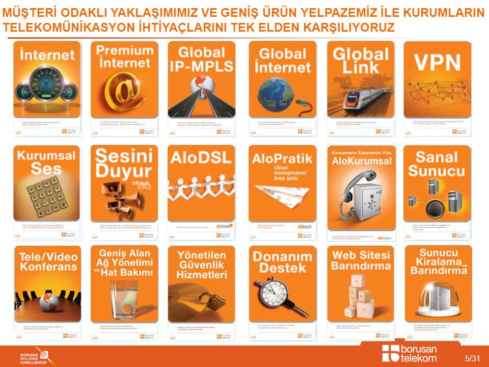 6/31 ALTYAPIMIZI ONLINE VE GERÇEK ZAMANLI OLARAK GÖZLER ÖNÜNE SEREREK BİR İLKE DAHA İMZA ATTIK  Altyapı ölçümlerimizi web sitemizde anlık olarak kullanıcılarla paylaşıyoruz  Türkiye de bu şeffaflığı sağlayabilen ilk ve tek operatör, dünyada ise sayılı birkaç operatörden biriyiz Türkiye'deki POP Noktaları Kırmızı: Hat kesik Sarı: Gecikme süresi eşik değerinin üzerinde Mor: Jitter eşik değerinin üzerinde