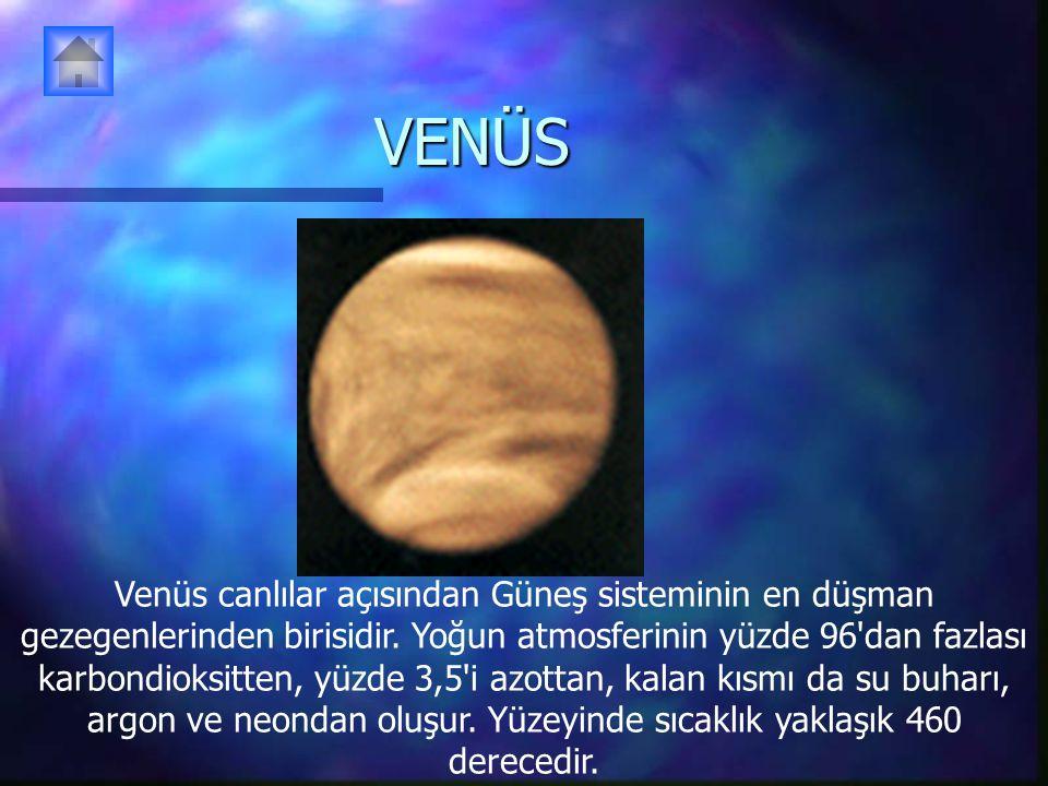 VENÜS Venüs canlılar açısından Güneş sisteminin en düşman gezegenlerinden birisidir. Yoğun atmosferinin yüzde 96'dan fazlası karbondioksitten, yüzde 3