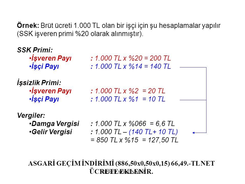 FİKRET SÖYÜNMEZ Örnek: Brüt ücreti 1.000 TL olan bir işçi için şu hesaplamalar yapılır (SSK işveren primi %20 olarak alınmıştır). SSK Primi: •İşveren
