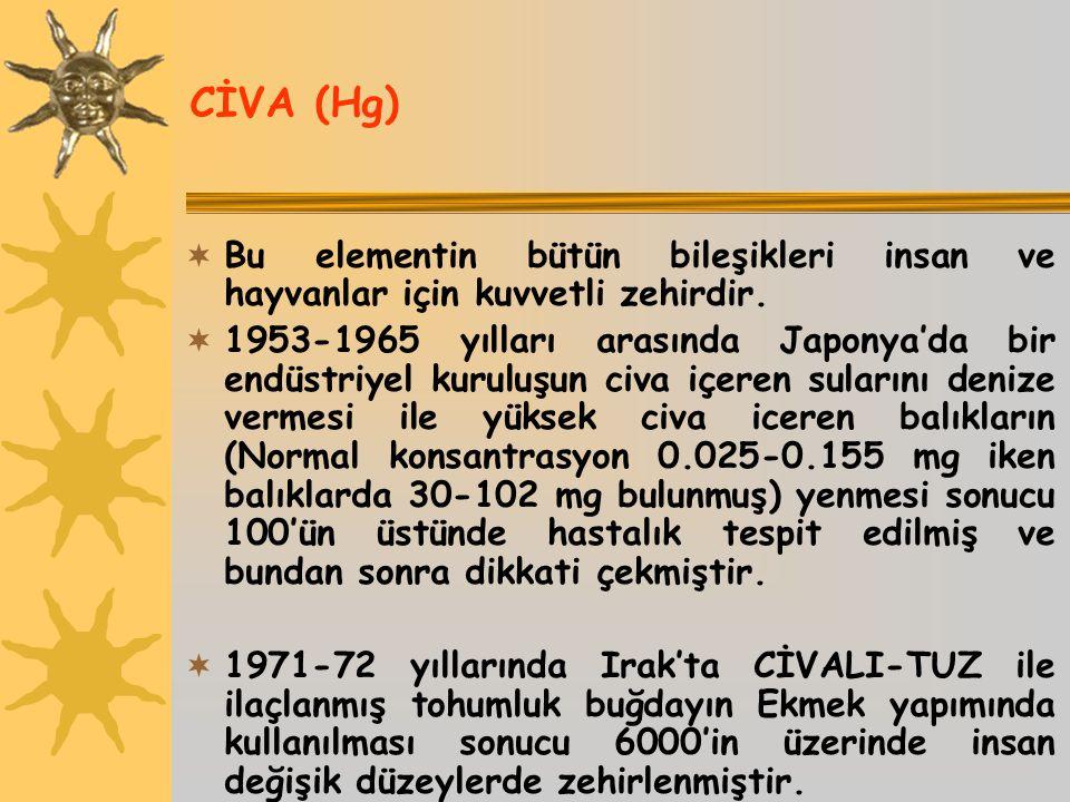 CİVA (Hg)  Bu elementin bütün bileşikleri insan ve hayvanlar için kuvvetli zehirdir.  1953-1965 yılları arasında Japonya'da bir endüstriyel kuruluşu