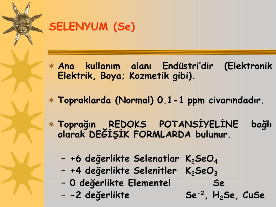 SELENYUM (Se)  Ana kullanım alanı Endüstri'dir (Elektronik Elektrik, Boya; Kozmetik gibi).  Topraklarda (Normal) 0.1-1 ppm civarındadır.  Toprağın