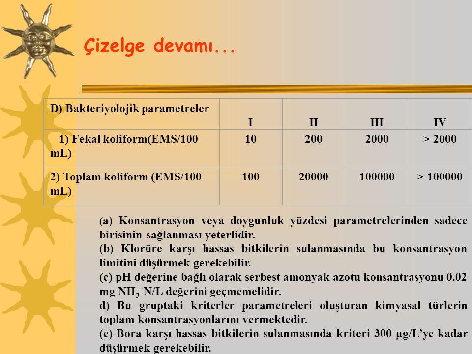 Çizelge devamı... D) Bakteriyolojik parametreler I II III IV 1) Fekal koliform(EMS/100 mL) 102002000> 2000 2) Toplam koliform (EMS/100 mL) 10020000100
