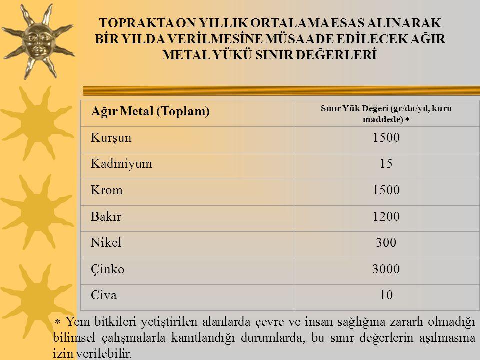 TOPRAKTA ON YILLIK ORTALAMA ESAS ALINARAK BİR YILDA VERİLMESİNE MÜSAADE EDİLECEK AĞIR METAL YÜKÜ SINIR DEĞERLERİ Ağır Metal (Toplam) Sınır Yük Değeri