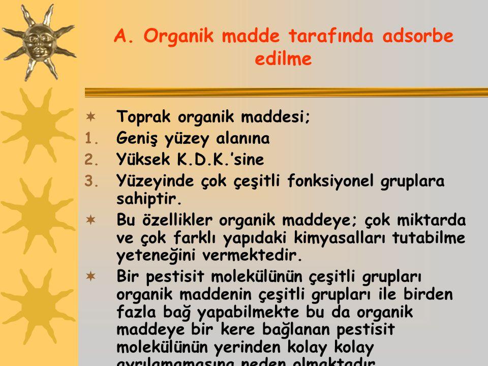 A. Organik madde tarafında adsorbe edilme  Toprak organik maddesi; 1. Geniş yüzey alanına 2. Yüksek K.D.K.'sine 3. Yüzeyinde çok çeşitli fonksiyonel