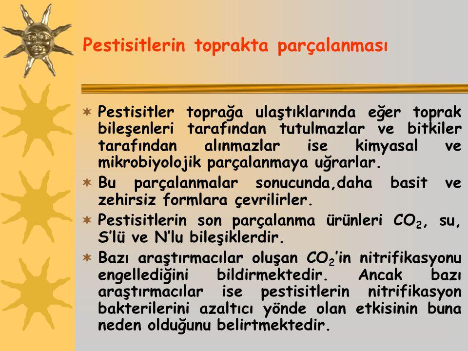 Pestisitlerin toprakta parçalanması  Pestisitler toprağa ulaştıklarında eğer toprak bileşenleri tarafından tutulmazlar ve bitkiler tarafından alınmaz