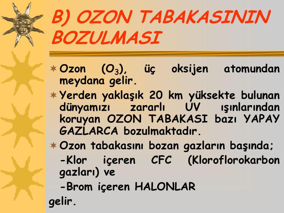 B) OZON TABAKASININ BOZULMASI  Ozon (O 3 ), üç oksijen atomundan meydana gelir.  Yerden yaklaşık 20 km yüksekte bulunan dünyamızı zararlı UV ışınlar