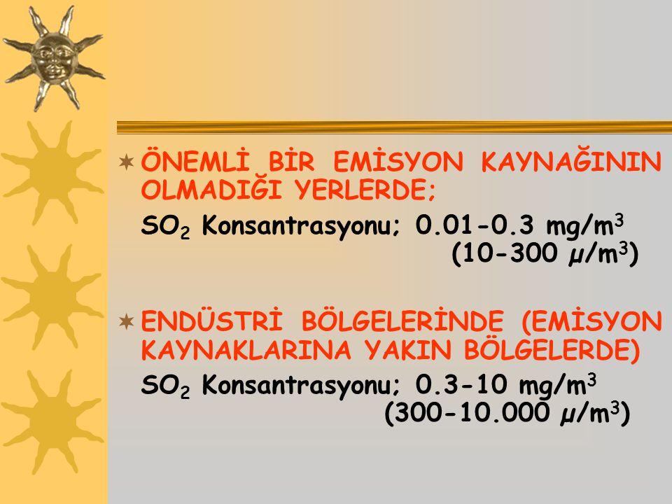  ÖNEMLİ BİR EMİSYON KAYNAĞININ OLMADIĞI YERLERDE; SO 2 Konsantrasyonu; 0.01-0.3 mg/m 3 (10-300 µ/m 3 )  ENDÜSTRİ BÖLGELERİNDE (EMİSYON KAYNAKLARINA