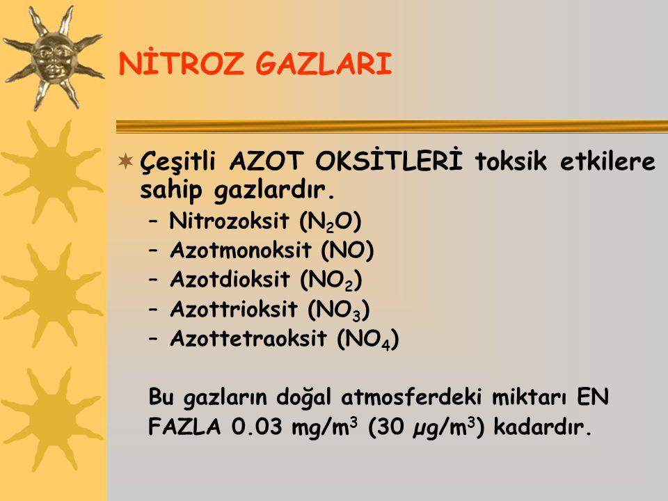 NİTROZ GAZLARI  Çeşitli AZOT OKSİTLERİ toksik etkilere sahip gazlardır. –Nitrozoksit (N 2 O) –Azotmonoksit (NO) –Azotdioksit (NO 2 ) –Azottrioksit (N