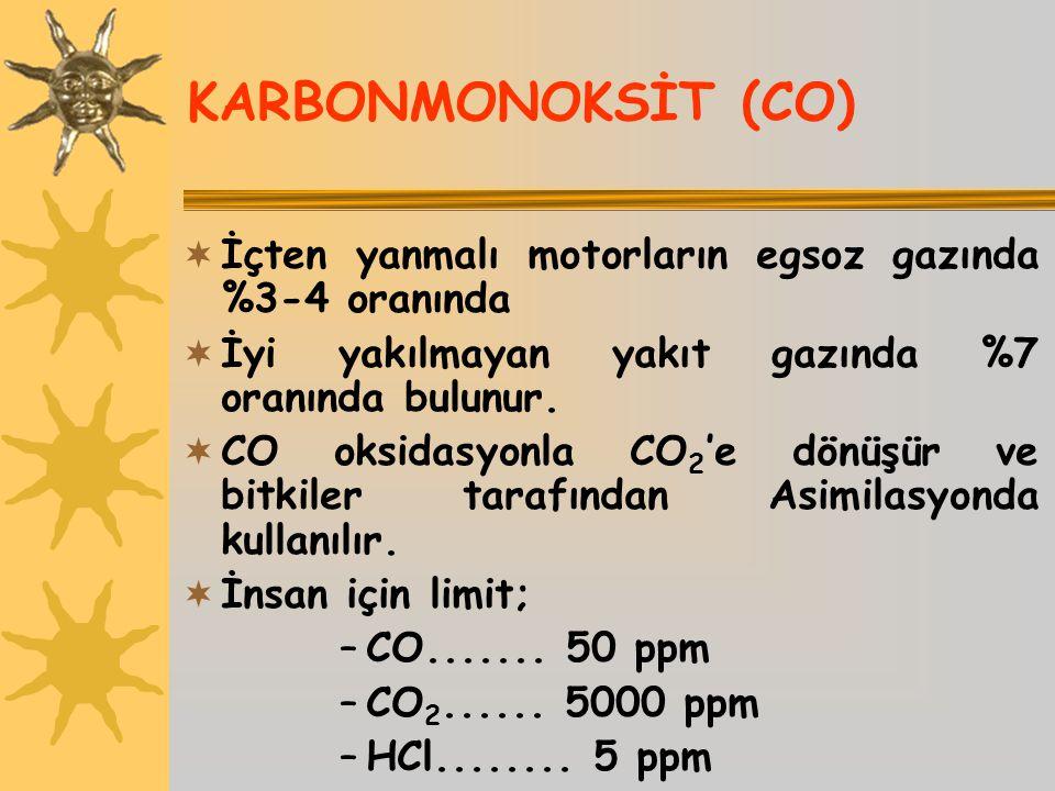 KARBONMONOKSİT (CO)  İçten yanmalı motorların egsoz gazında %3-4 oranında  İyi yakılmayan yakıt gazında %7 oranında bulunur.  CO oksidasyonla CO 2