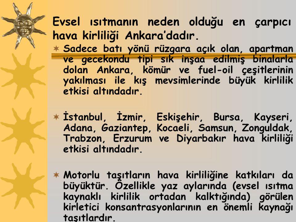 Evsel ısıtmanın neden olduğu en çarpıcı hava kirliliği Ankara'dadır.  Sadece batı yönü rüzgara açık olan, apartman ve gecekondu tipi sık inşaa edilmi