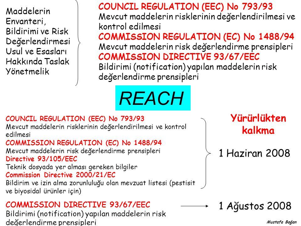 COUNCIL REGULATION (EEC) No 793/93 Mevcut maddelerin risklerinin değerlendirilmesi ve kontrol edilmesi COMMISSION REGULATION (EC) No 1488/94 Mevcut maddelerin risk değerlendirme prensipleri COMMISSION DIRECTIVE 93/67/EEC Bildirimi (notification) yapılan maddelerin risk değerlendirme prensipleri Maddelerin Envanteri, Bildirimi ve Risk Değerlendirmesi Usul ve Esasları Hakkında Taslak Yönetmelik REACH COUNCIL REGULATION (EEC) No 793/93 Mevcut maddelerin risklerinin değerlendirilmesi ve kontrol edilmesi COMMISSION REGULATION (EC) No 1488/94 Mevcut maddelerin risk değerlendirme prensipleri Directive 93/105/EEC Teknik dosyada yer alması gereken bilgiler Commission Directive 2000/21/EC Bildirim ve izin alma zorunluluğu olan mevzuat listesi (pestisit ve biyosidal ürünler için) COMMISSION DIRECTIVE 93/67/EEC Bildirimi (notification) yapılan maddelerin risk değerlendirme prensipleri 1 Haziran 2008 1 Ağustos 2008 Yürürlükten kalkma Mustafa Bağan