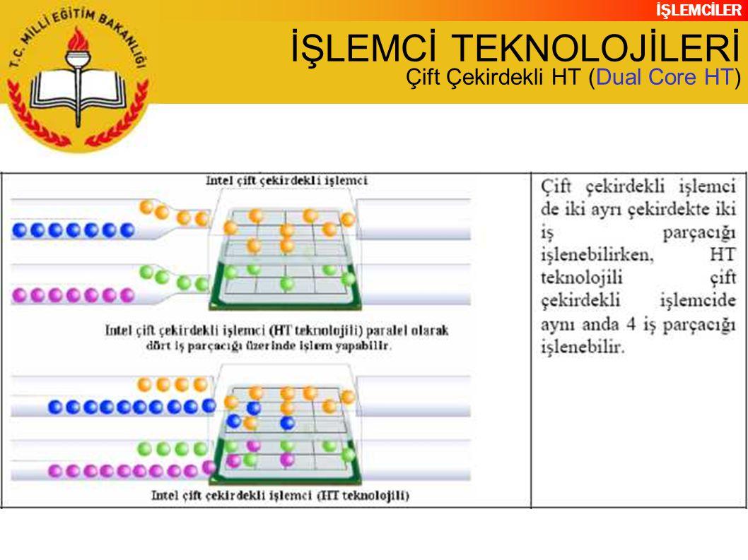 İŞLEMCİLER İŞLEMCİ TEKNOLOJİLERİ Çift Çekirdekli HT (Dual Core HT)