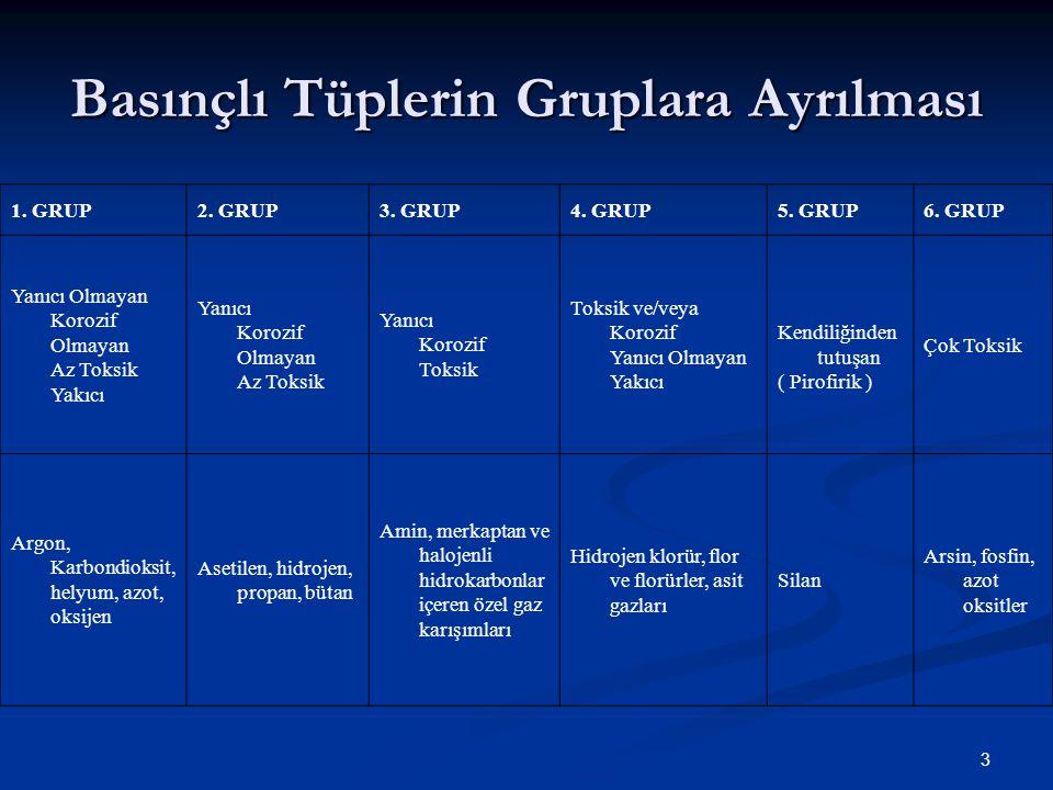 3 Basınçlı Tüplerin Gruplara Ayrılması 1. GRUP2. GRUP3. GRUP4. GRUP5. GRUP6. GRUP Yanıcı Olmayan Korozif Olmayan Az Toksik Yakıcı Yanıcı Korozif Olmay