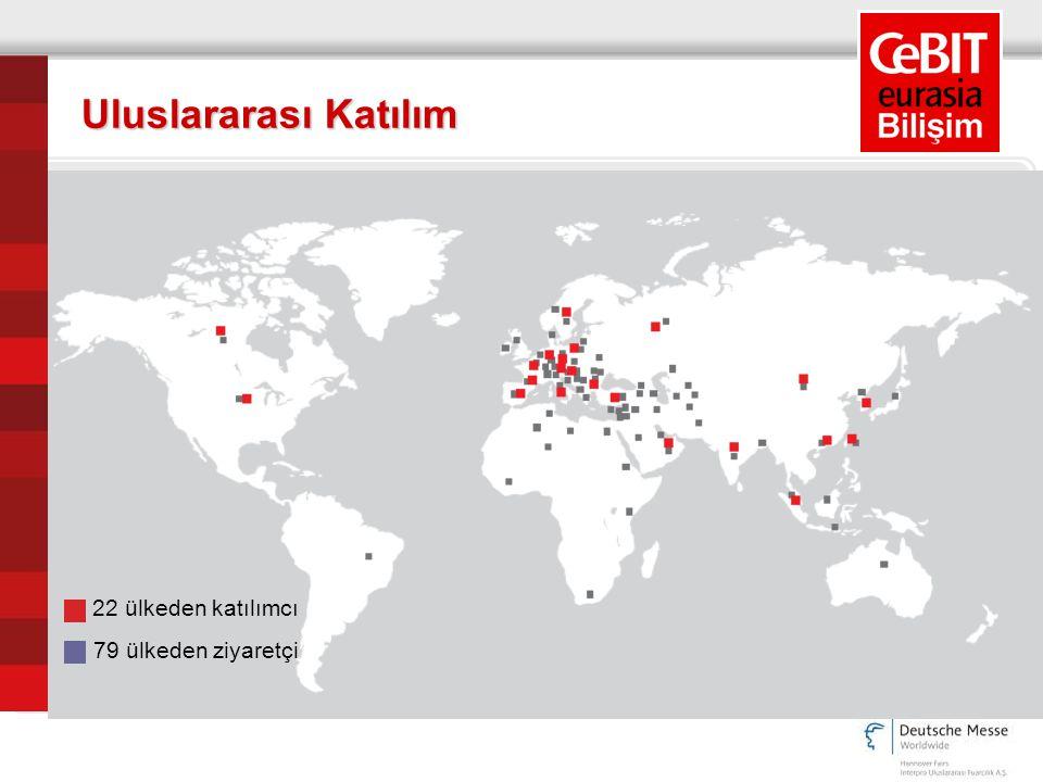 Uluslararası Katılım 22 ülkeden katılımcı 79 ülkeden ziyaretçi
