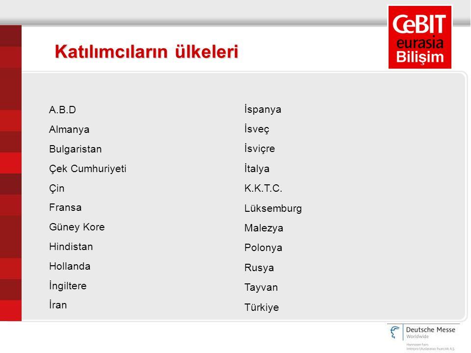 Katılımcıların ülkeleri A.B.D Almanya Bulgaristan Çek Cumhuriyeti Çin Fransa Güney Kore Hindistan Hollanda İngiltere İran İspanya İsveç İsviçre İtalya