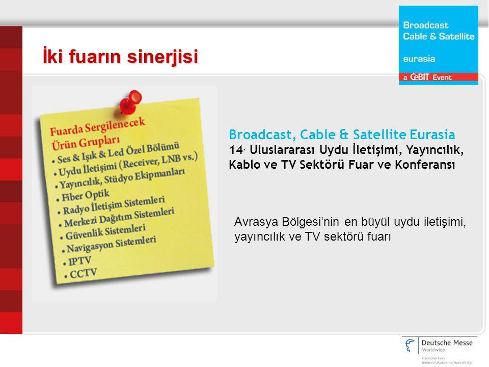 İki fuarın sinerjisi Broadcast, Cable & Satellite Eurasia 14. Uluslararası Uydu İletişimi, Yayıncılık, Kablo ve TV Sekt ö r ü Fuar ve Konferansı Avras