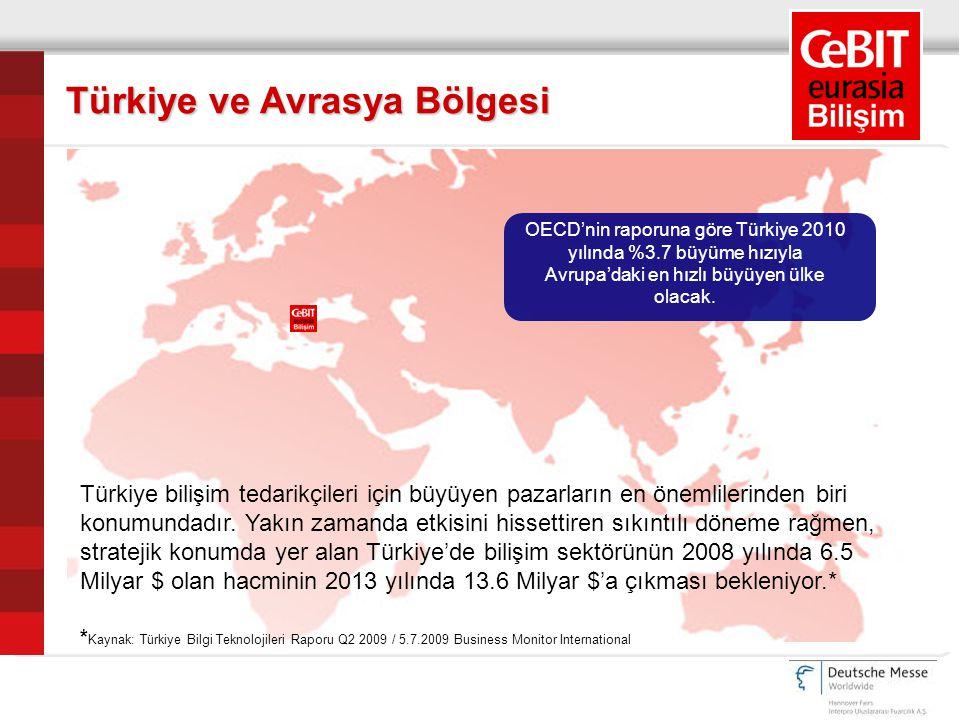 Türkiye ve Avrasya Bölgesi Türkiye bilişim tedarikçileri için büyüyen pazarların en önemlilerinden biri konumundadır.
