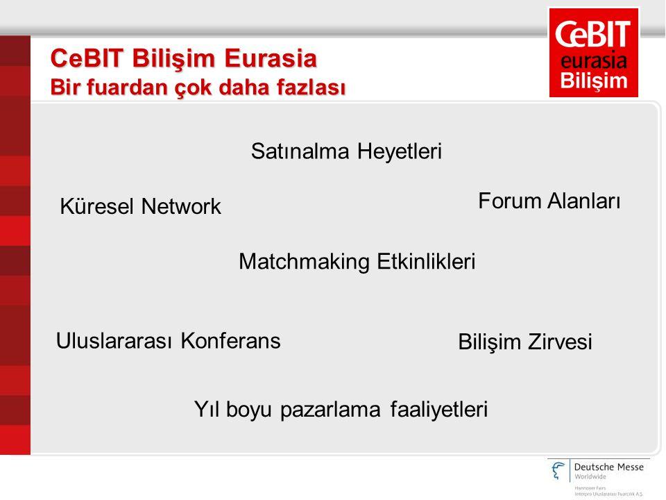 CeBIT Bilişim Eurasia Bir fuardan çok daha fazlası Uluslararası Konferans Forum Alanları Matchmaking Etkinlikleri Küresel Network Yıl boyu pazarlama faaliyetleri Satınalma Heyetleri Bilişim Zirvesi