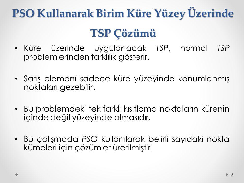 PSO Kullanarak Birim Küre Yüzey Üzerinde TSP Çözümü • Küre üzerinde uygulanacak TSP, normal TSP problemlerinden farklılık gösterir.