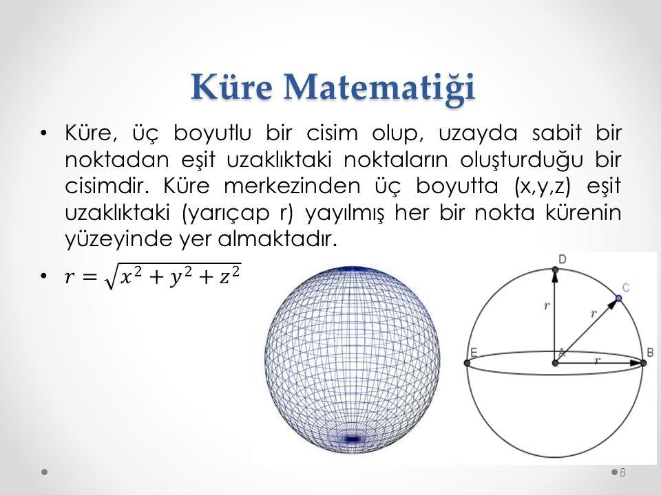 Küre Matematiği 8