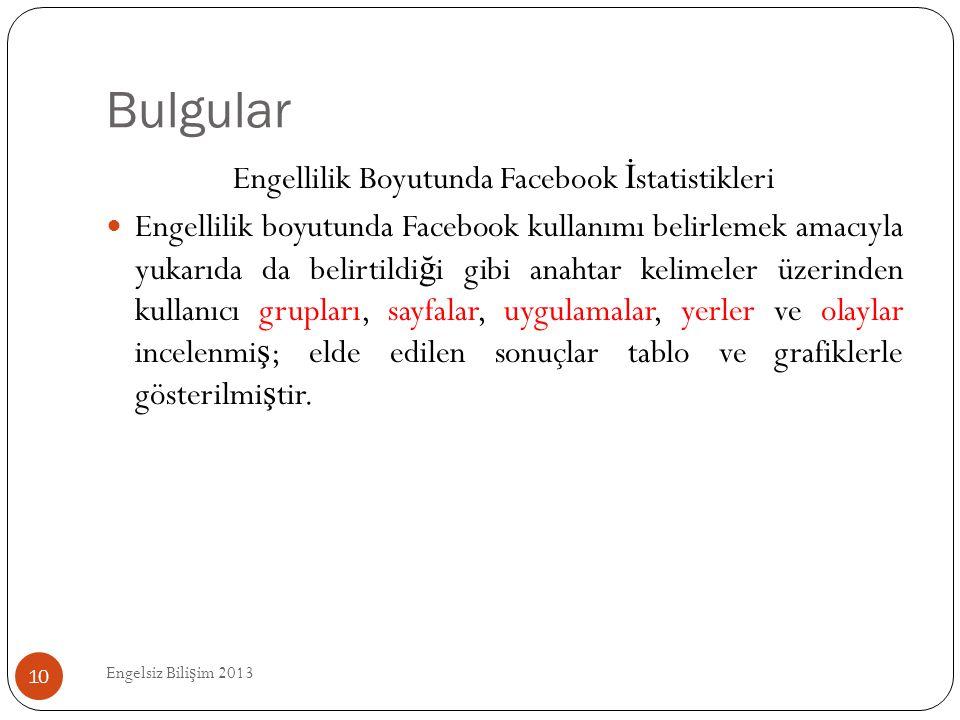 Bulgular Engelsiz Bili ş im 2013 10 Engellilik Boyutunda Facebook İ statistikleri  Engellilik boyutunda Facebook kullanımı belirlemek amacıyla yukarı