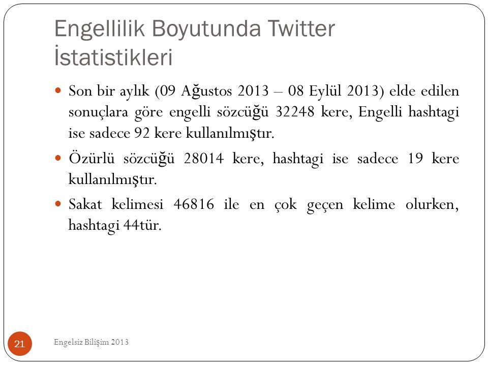 Engellilik Boyutunda Twitter İstatistikleri Engelsiz Bili ş im 2013 21  Son bir aylık (09 A ğ ustos 2013 – 08 Eylül 2013) elde edilen sonuçlara göre