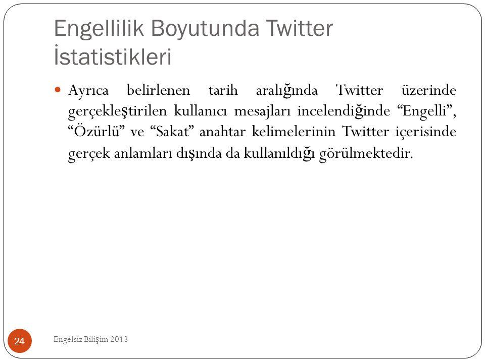 Engellilik Boyutunda Twitter İstatistikleri Engelsiz Bili ş im 2013 24  Ayrıca belirlenen tarih aralı ğ ında Twitter üzerinde gerçekle ş tirilen kull