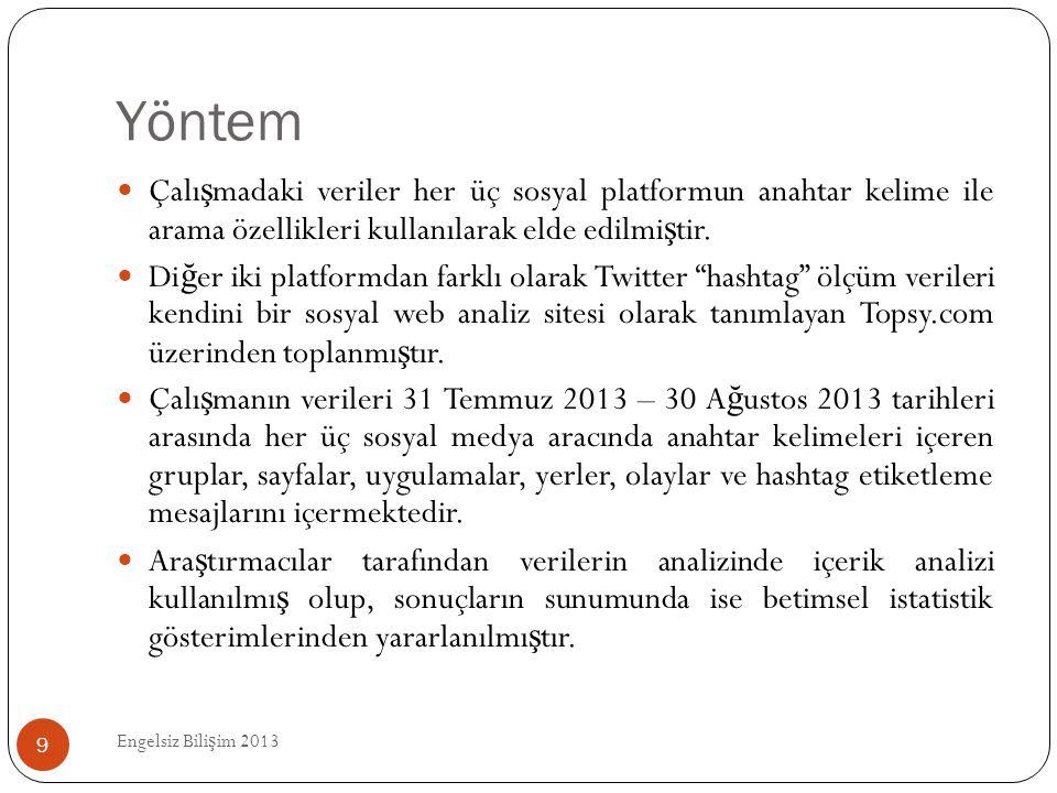 Yöntem Engelsiz Bili ş im 2013 9  Çalı ş madaki veriler her üç sosyal platformun anahtar kelime ile arama özellikleri kullanılarak elde edilmi ş tir.