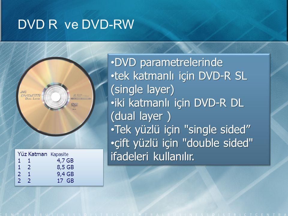 DVD R ve DVD-RW • DVD parametrelerinde • tek katmanlı için DVD-R SL (single layer) • iki katmanlı için DVD-R DL (dual layer ) • Tek yüzlü için single sided • çift yüzlü için double sided ifadeleri kullanılır.