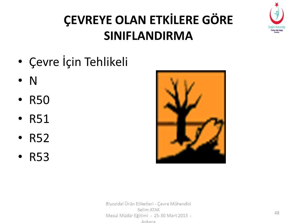 ÇEVREYE OLAN ETKİLERE GÖRE SINIFLANDIRMA • Çevre İçin Tehlikeli • N • R50 • R51 • R52 • R53 Biyosidal Ürün Etiketleri - Çevre Mühendisi Selim ATAK Mesul Müdür Eğitimi - 25-30 Mart 2013 - Ankara 48