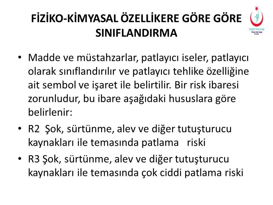 • Kolay Alevlenir • F • R11 • R15 • R17 Biyosidal Ürün Etiketleri - Çevre Mühendisi Selim ATAK Mesul Müdür Eğitimi - 25-30 Mart 2013 - Ankara 18