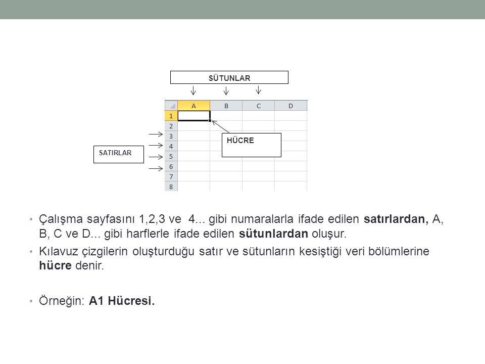 • Çalışma sayfasını 1,2,3 ve 4... gibi numaralarla ifade edilen satırlardan, A, B, C ve D... gibi harflerle ifade edilen sütunlardan oluşur. • Kılavuz