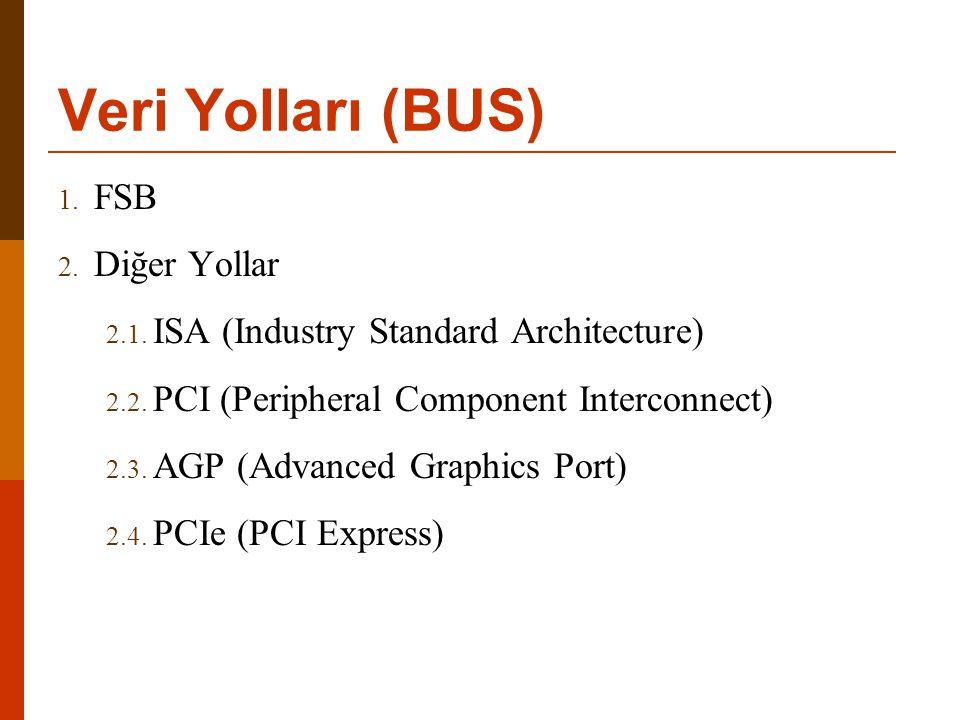 Veri Yolları (BUS) 1. FSB 2. Diğer Yollar 2.1. ISA (Industry Standard Architecture) 2.2. PCI (Peripheral Component Interconnect) 2.3. AGP (Advanced Gr