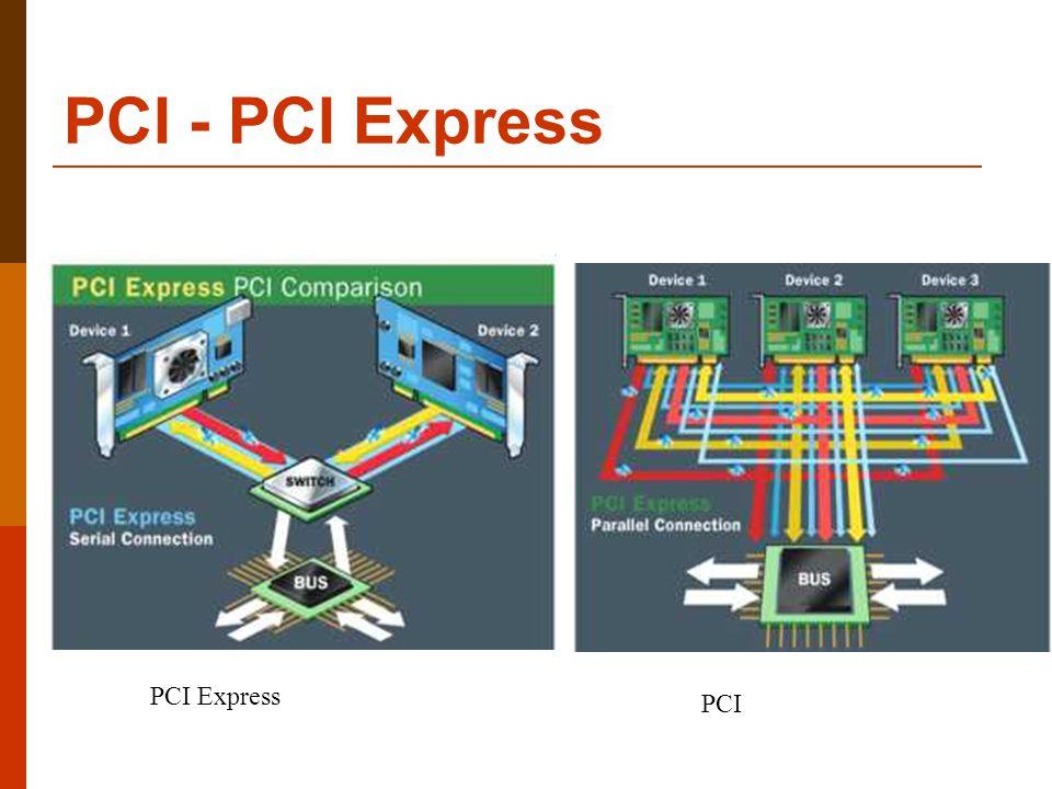 PCI - PCI Express PCI Express PCI
