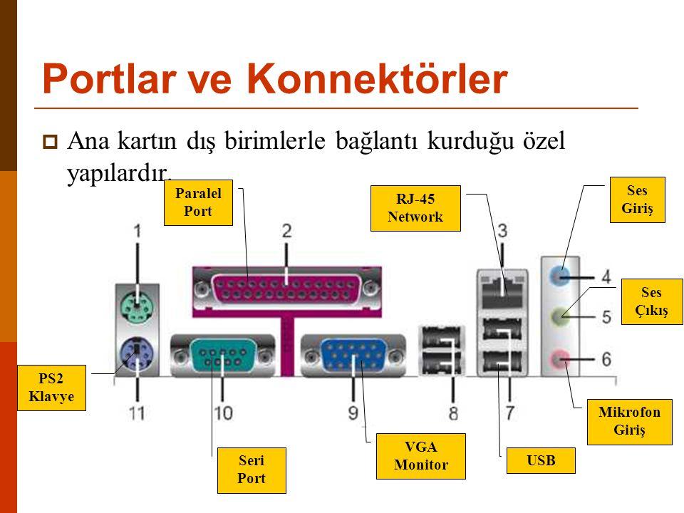 Portlar ve Konnektörler  Ana kartın dış birimlerle bağlantı kurduğu özel yapılardır. PS2 Klavye RJ-45 Network Ses Giriş Ses Çıkış Mikrofon Giriş USB