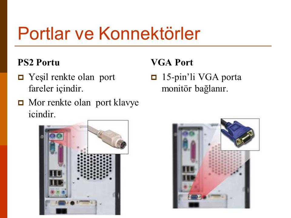 Portlar ve Konnektörler PS2 Portu  Yeşil renkte olan port fareler içindir.  Mor renkte olan port klavye içindir. VGA Port  15-pin'li VGA porta moni