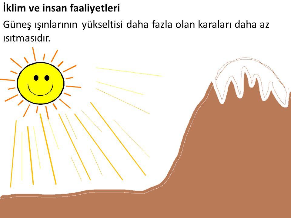 İklim ve insan faaliyetleri Güneş ışınlarının yükseltisi daha fazla olan karaları daha az ısıtmasıdır.