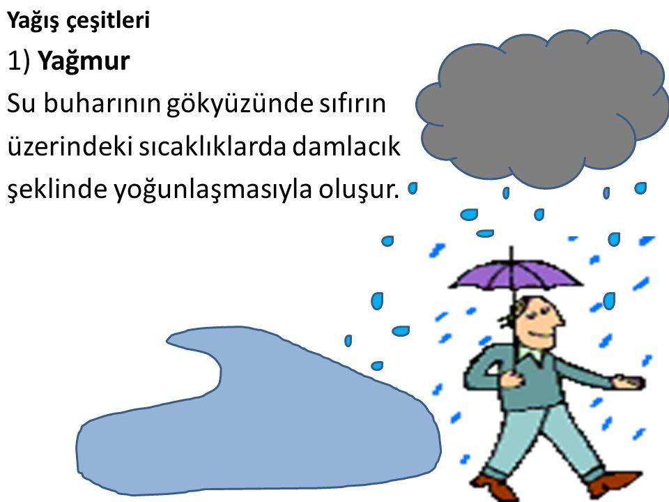 Yağış çeşitleri 1) Yağmur Su buharının gökyüzünde sıfırın üzerindeki sıcaklıklarda damlacık şeklinde yoğunlaşmasıyla oluşur.
