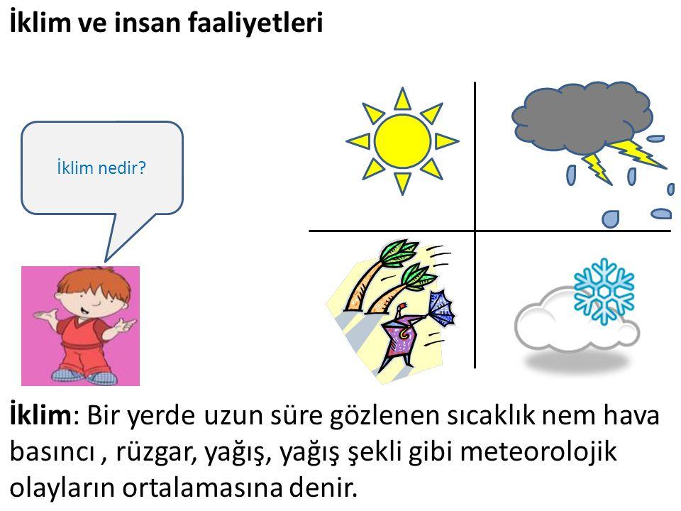 Türkiye'yi Etkileyen Yerel Rüzgarlar Yıldız Karayel Gün batısı Poyraz Gün doğusu Lodos Kıble Samyeli