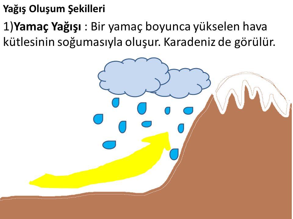 Yağış Oluşum Şekilleri 1)Yamaç Yağışı : Bir yamaç boyunca yükselen hava kütlesinin soğumasıyla oluşur. Karadeniz de görülür.