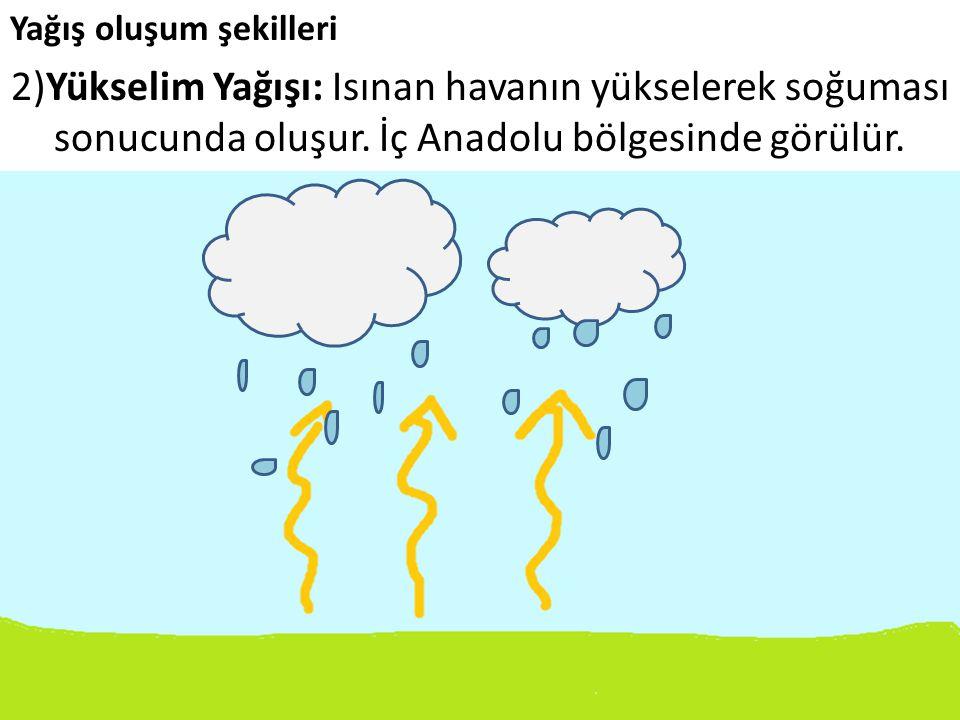 Yağış oluşum şekilleri 2)Yükselim Yağışı: Isınan havanın yükselerek soğuması sonucunda oluşur. İç Anadolu bölgesinde görülür.