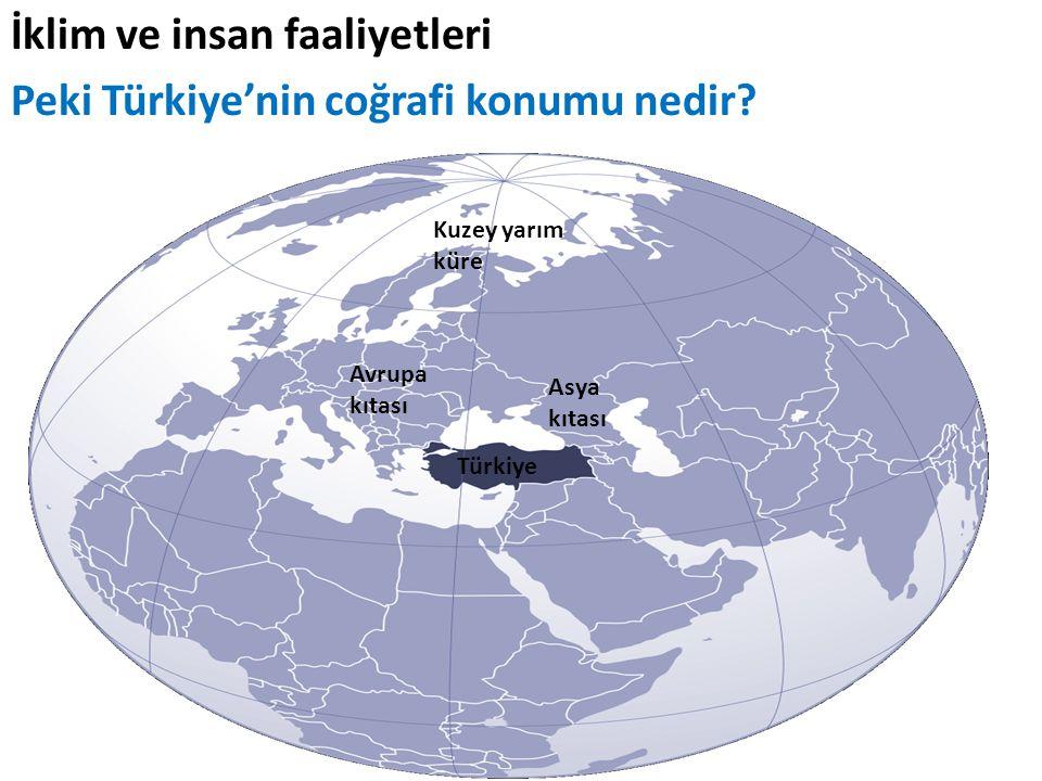 İklim ve insan faaliyetleri Peki Türkiye'nin coğrafi konumu nedir? Avrupa kıtası Asya kıtası Türkiye Kuzey yarım küre