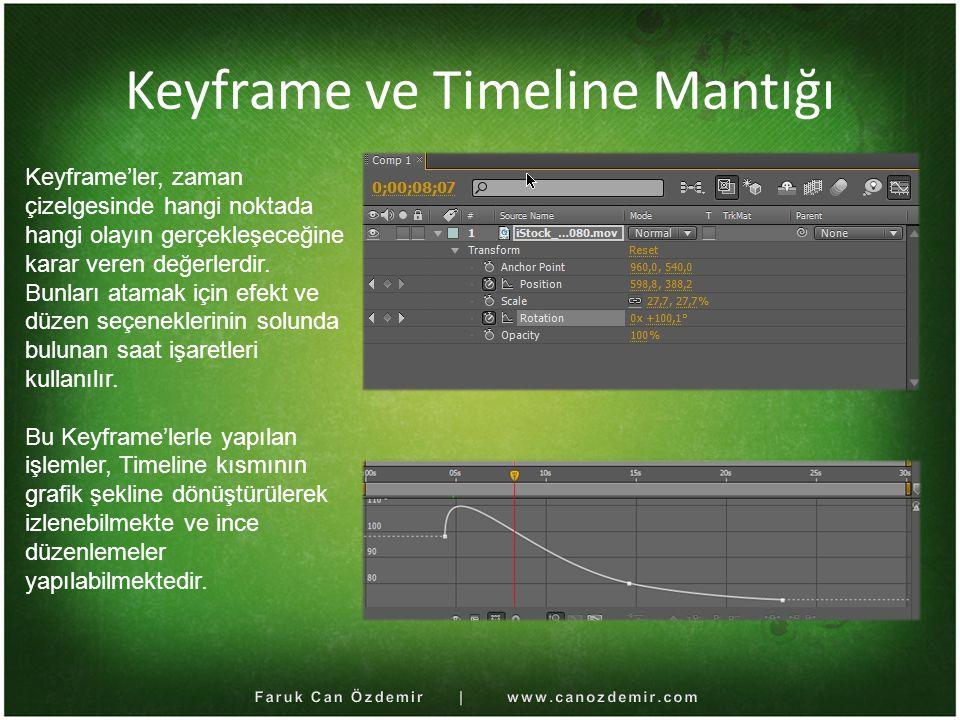 Keyframe ve Timeline Mantığı Keyframe'ler, zaman çizelgesinde hangi noktada hangi olayın gerçekleşeceğine karar veren değerlerdir. Bunları atamak için