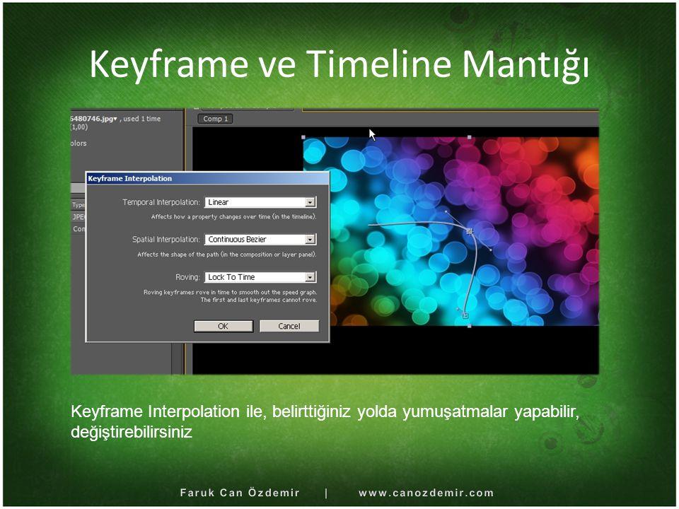 Keyframe ve Timeline Mantığı Keyframe Interpolation ile, belirttiğiniz yolda yumuşatmalar yapabilir, değiştirebilirsiniz