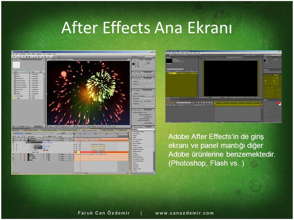 After Effects Ana Ekranı Adobe After Effects'in de giriş ekranı ve panel mantığı diğer Adobe ürünlerine benzemektedir. (Photoshop, Flash vs. )