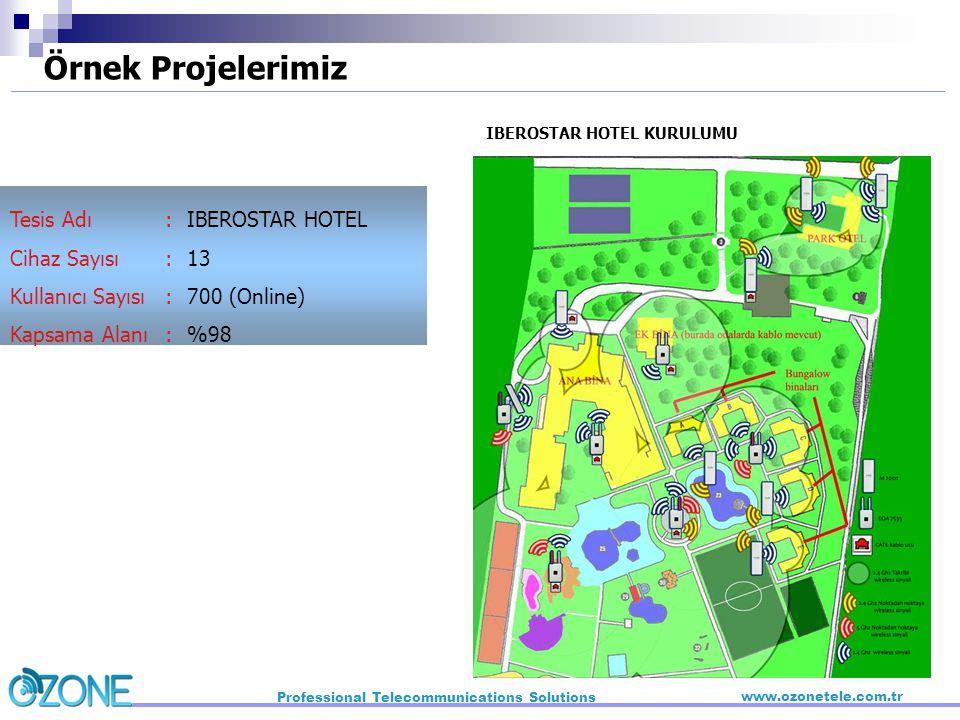 IBEROSTAR HOTEL KURULUMU IBEROSTAR HOTEL 13 700 (Online) %98 :::::::: Tesis Adı Cihaz Sayısı Kullanıcı Sayısı Kapsama Alanı Örnek Projelerimiz Profess