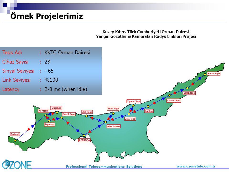 Kuzey Kıbrıs Türk Cumhuriyeti Orman Dairesi Yangın Gözetleme Kameraları Radyo Linkleri Projesi KKTC Orman Dairesi 28 - 65 %100 2-3 ms (when idle) ::::